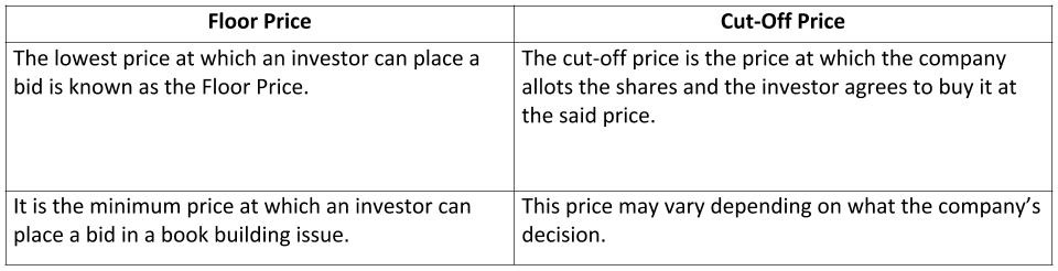 Difference between Floor Price and Cut-Off Price for a Book Building Issue