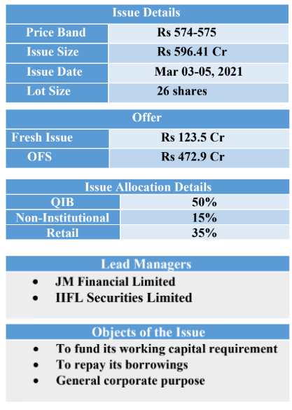 IPO Note-MTAR Technologies Limited